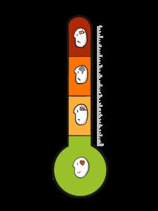 Stressthermometer pbop